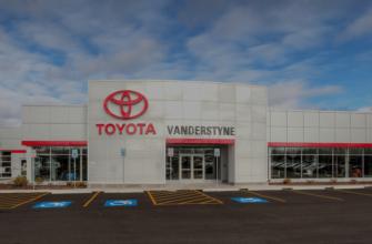 Toyota - история автозавода